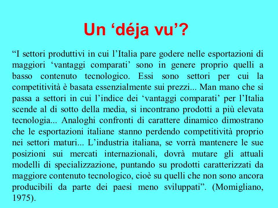 """Un 'déja vu'? """"I settori produttivi in cui l'Italia pare godere nelle esportazioni di maggiori 'vantaggi comparati' sono in genere proprio quelli a ba"""
