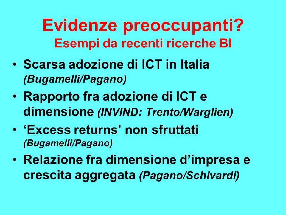 Evidenze preoccupanti? Esempi da recenti ricerche BI Scarsa adozione di ICT in Italia (Bugamelli/Pagano) Rapporto fra adozione di ICT e dimensione (IN