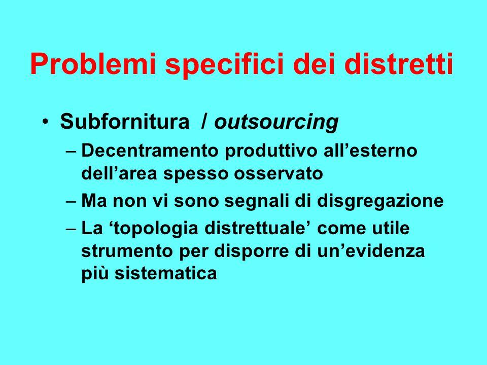 Problemi specifici dei distretti Subfornitura / outsourcing –Decentramento produttivo all'esterno dell'area spesso osservato –Ma non vi sono segnali di disgregazione –La 'topologia distrettuale' come utile strumento per disporre di un'evidenza più sistematica