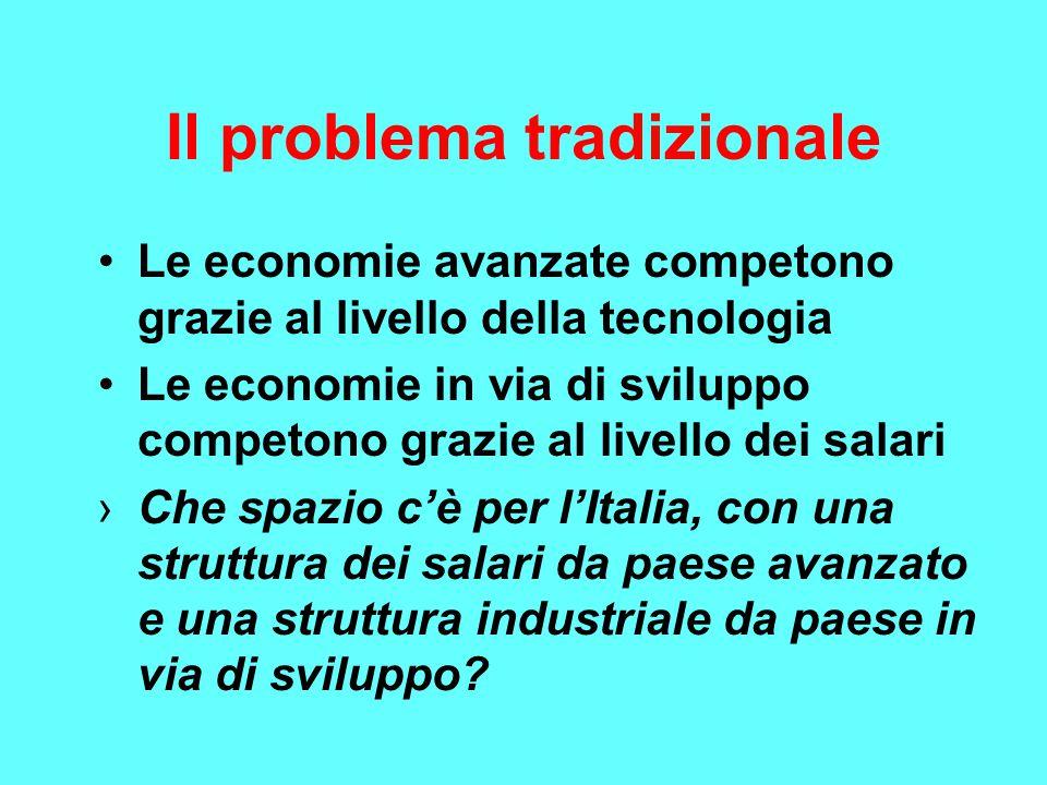 Il problema tradizionale Le economie avanzate competono grazie al livello della tecnologia Le economie in via di sviluppo competono grazie al livello dei salari ›Che spazio c'è per l'Italia, con una struttura dei salari da paese avanzato e una struttura industriale da paese in via di sviluppo