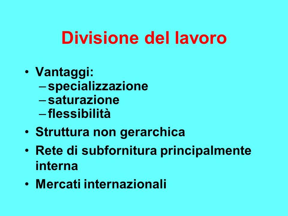 Divisione del lavoro Vantaggi: –specializzazione –saturazione –flessibilità Struttura non gerarchica Rete di subfornitura principalmente interna Merca