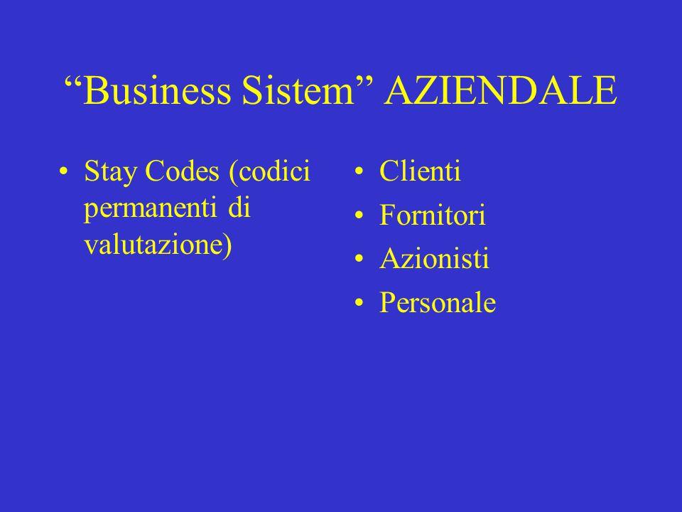 """""""Business Sistem"""" AZIENDALE Stay Codes (codici permanenti di valutazione) Clienti Fornitori Azionisti Personale"""