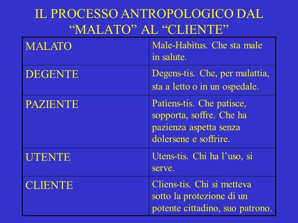 """IL PROCESSO ANTROPOLOGICO DAL """"MALATO"""" AL """"CLIENTE"""" MALATO Male-Habìtus. Che sta male in salute. DEGENTE Degens-tis. Che, per malattia, sta a letto o"""