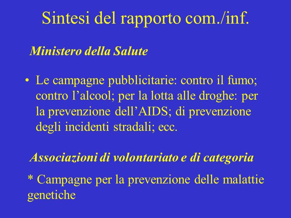 Sintesi del rapporto com./inf. Le campagne pubblicitarie: contro il fumo; contro l'alcool; per la lotta alle droghe: per la prevenzione dell'AIDS; di