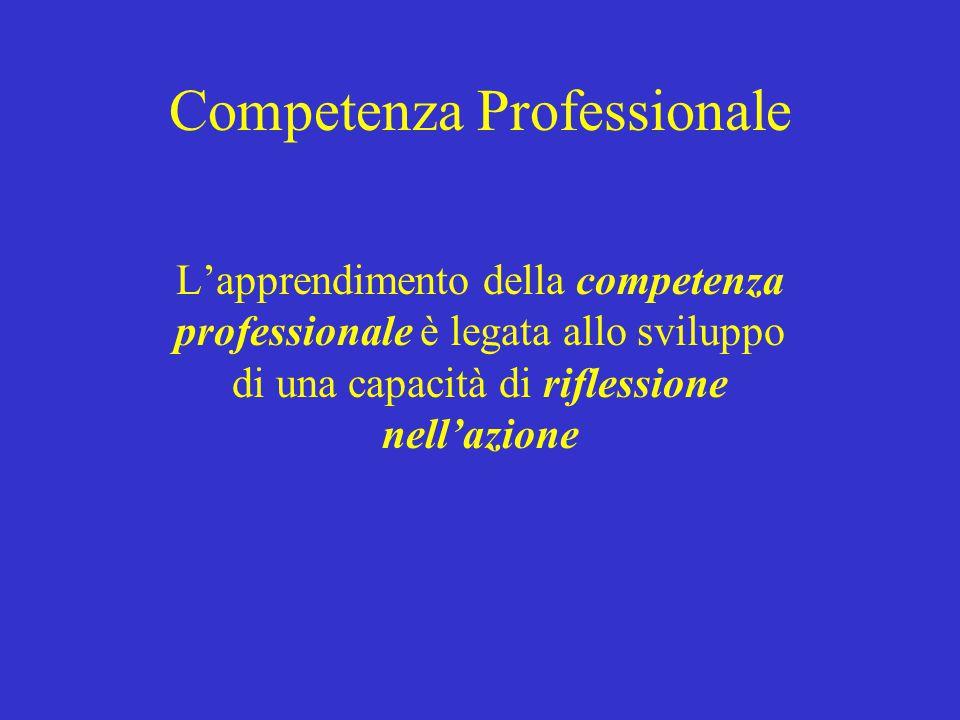 Competenza Professionale L'apprendimento della competenza professionale è legata allo sviluppo di una capacità di riflessione nell'azione