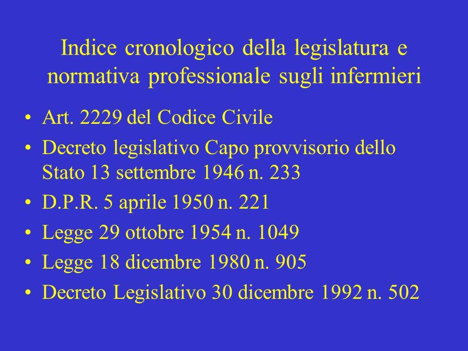 Indice cronologico della legislatura e normativa professionale sugli infermieri Art. 2229 del Codice Civile Decreto legislativo Capo provvisorio dello