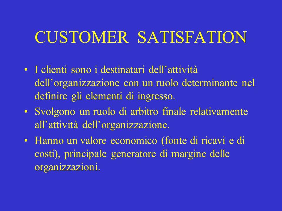 CUSTOMER SATISFATION I clienti sono i destinatari dell'attività dell'organizzazione con un ruolo determinante nel definire gli elementi di ingresso. S