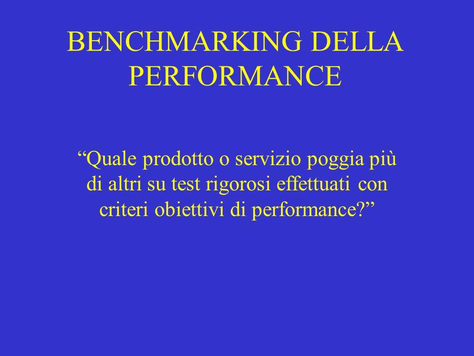 """BENCHMARKING DELLA PERFORMANCE """"Quale prodotto o servizio poggia più di altri su test rigorosi effettuati con criteri obiettivi di performance?"""""""