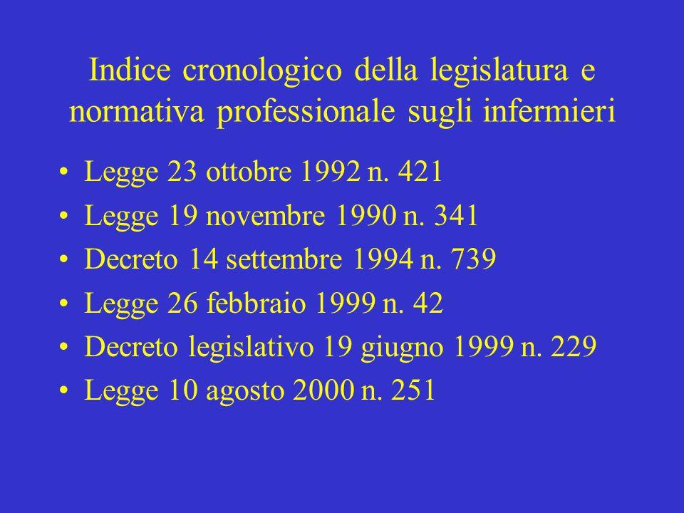 Indice cronologico della legislatura e normativa professionale sugli infermieri Legge 23 ottobre 1992 n. 421 Legge 19 novembre 1990 n. 341 Decreto 14