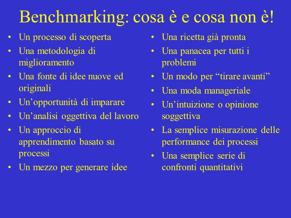 Benchmarking: cosa è e cosa non è! Un processo di scoperta Una metodologia di miglioramento Una fonte di idee nuove ed originali Un'opportunità di imp