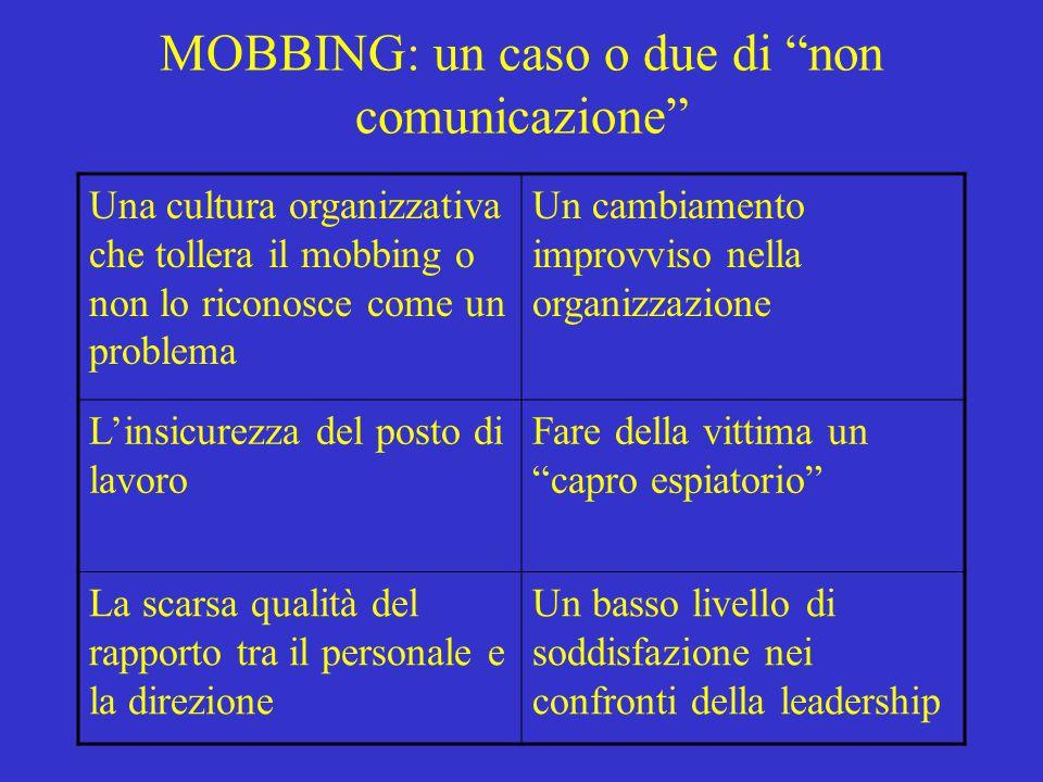 """MOBBING: un caso o due di """"non comunicazione"""" Una cultura organizzativa che tollera il mobbing o non lo riconosce come un problema Un cambiamento impr"""