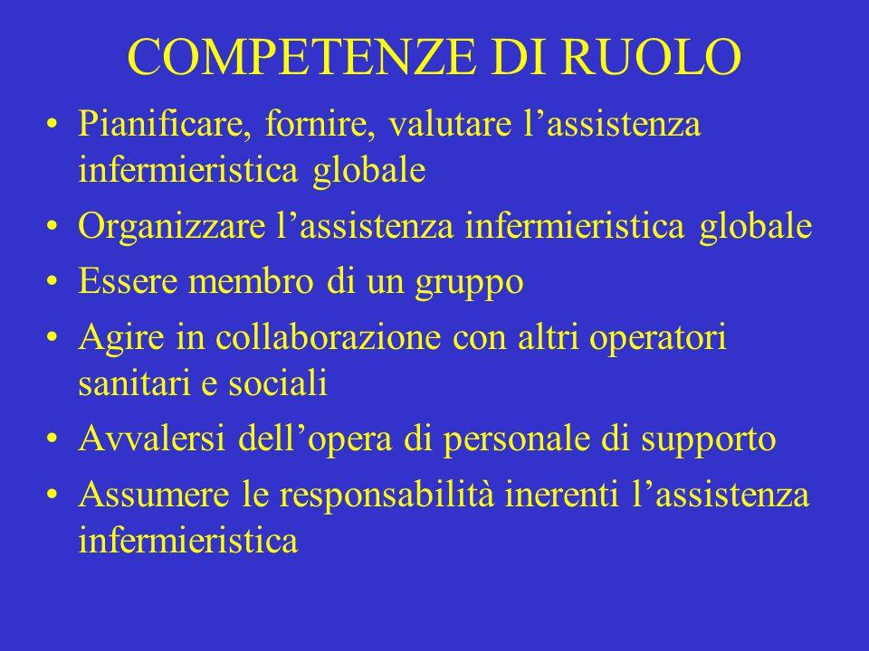 COMPETENZE DI RUOLO Pianificare, fornire, valutare l'assistenza infermieristica globale Organizzare l'assistenza infermieristica globale Essere membro