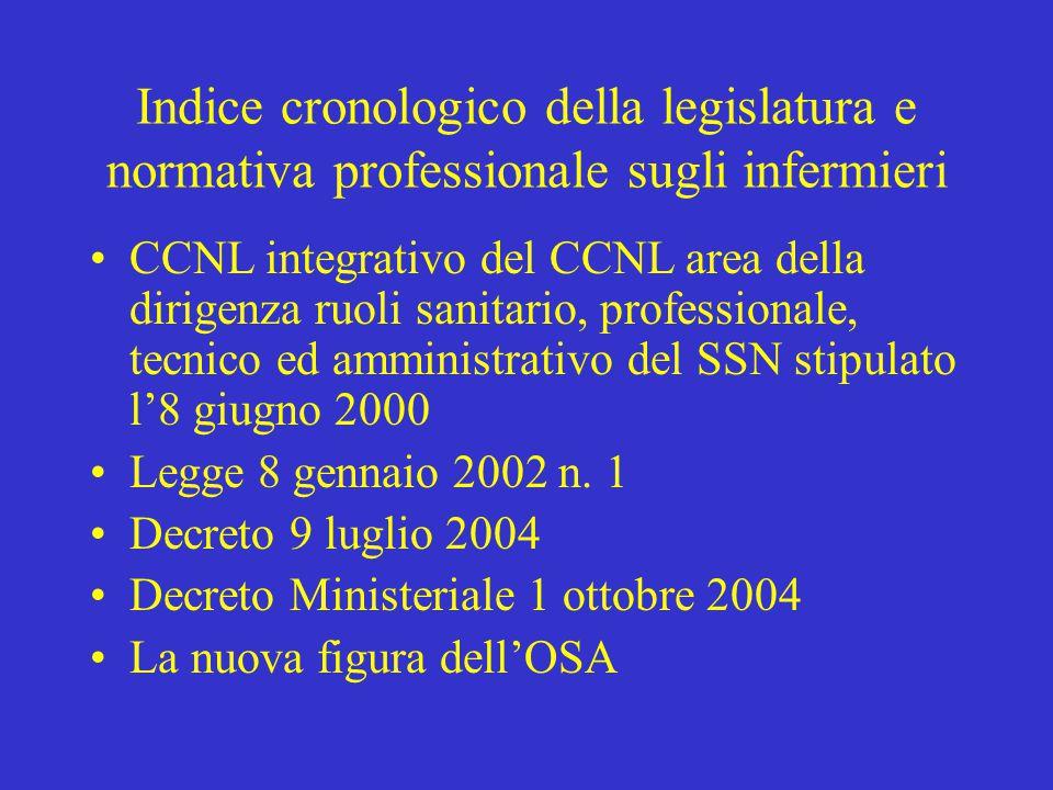 Indice cronologico della legislatura e normativa professionale sugli infermieri CCNL integrativo del CCNL area della dirigenza ruoli sanitario, profes