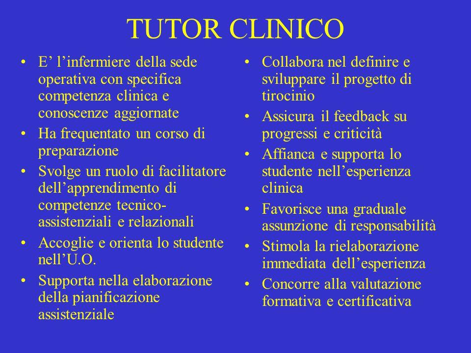TUTOR CLINICO E' l'infermiere della sede operativa con specifica competenza clinica e conoscenze aggiornate Ha frequentato un corso di preparazione Sv