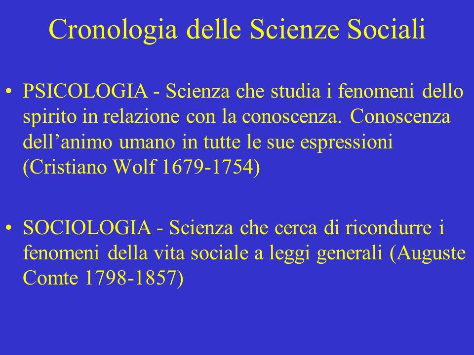 Cronologia delle Scienze Sociali PSICOLOGIA - Scienza che studia i fenomeni dello spirito in relazione con la conoscenza. Conoscenza dell'animo umano