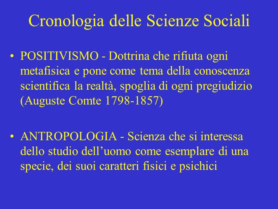 Cronologia delle Scienze Sociali POSITIVISMO - Dottrina che rifiuta ogni metafisica e pone come tema della conoscenza scientifica la realtà, spoglia d