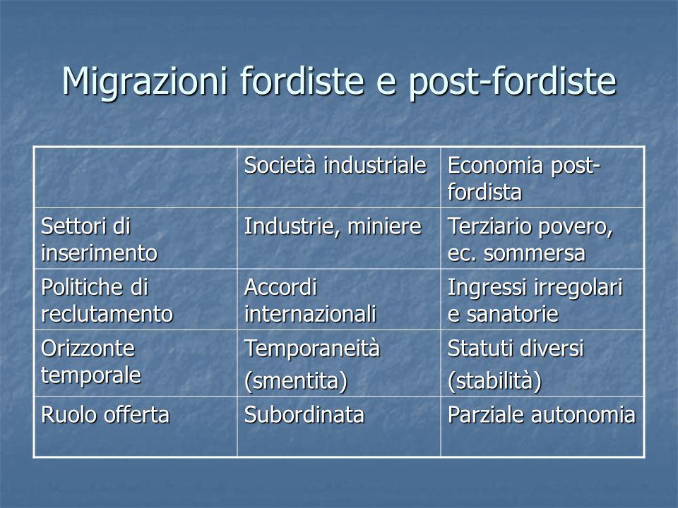 Migrazioni fordiste e post-fordiste Società industriale Economia post- fordista Settori di inserimento Industrie, miniere Terziario povero, ec.