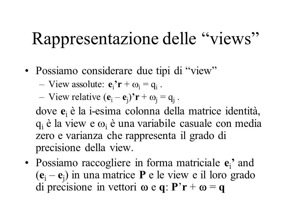 Rappresentazione delle views Possiamo considerare due tipi di view –View assolute: e i 'r +  i = q i.