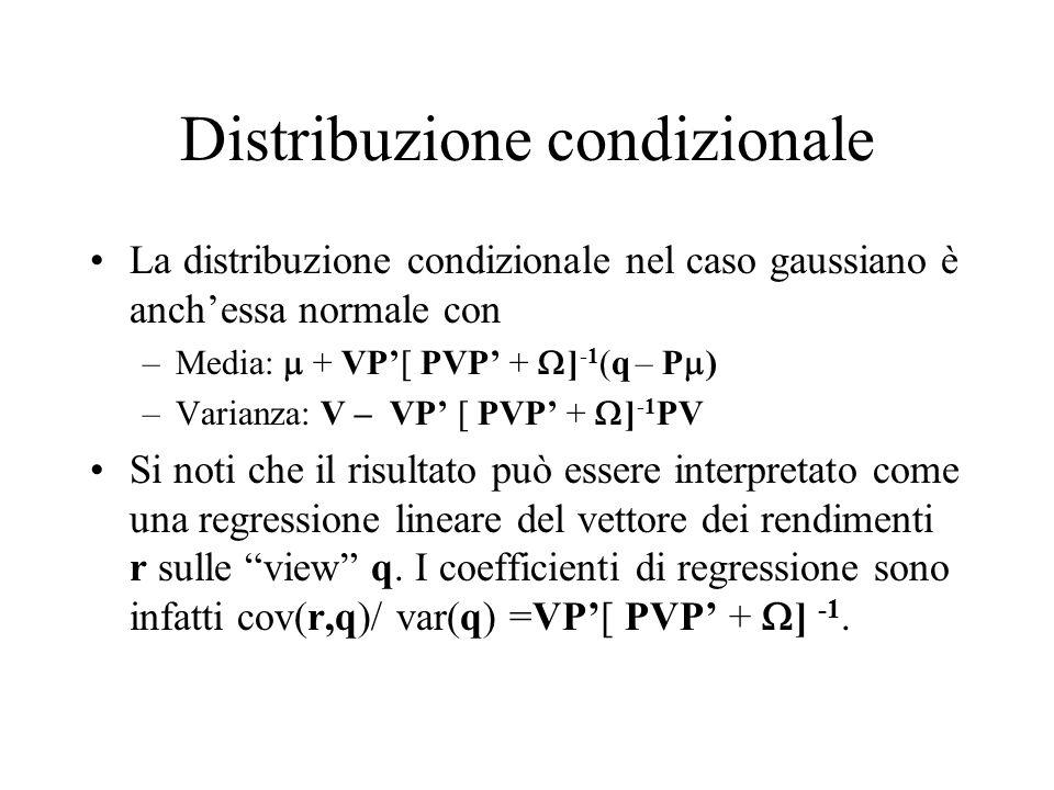 Distribuzione condizionale La distribuzione condizionale nel caso gaussiano è anch'essa normale con –Media:  + VP'[ PVP' +  ] -1 (q – P  ) –Varianza: V – VP' [ PVP' +  ] -1 PV Si noti che il risultato può essere interpretato come una regressione lineare del vettore dei rendimenti r sulle view q.