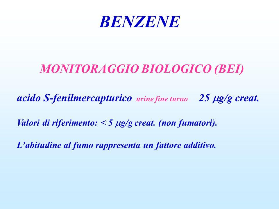BENZENE MONITORAGGIO BIOLOGICO (BEI) acido S-fenilmercapturico urine fine turno 25  g/g creat. Valori di riferimento:< 5  g/g creat. (non fumatori).