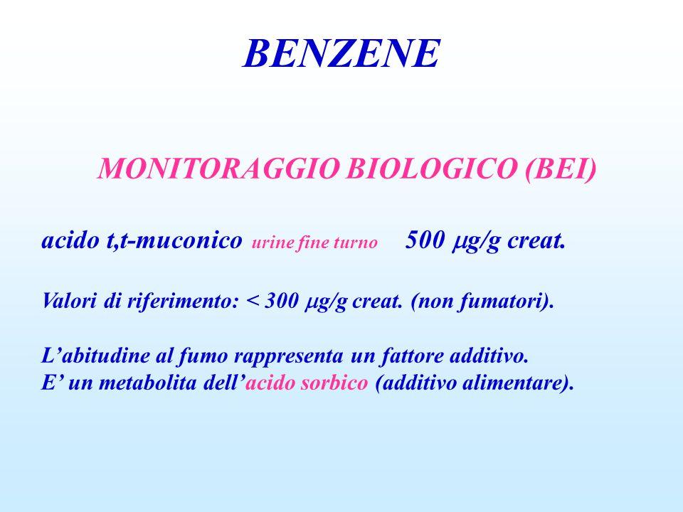 BENZENE MONITORAGGIO BIOLOGICO (BEI) acido t,t-muconico urine fine turno 500  g/g creat. Valori di riferimento:< 300  g/g creat. (non fumatori). L'a