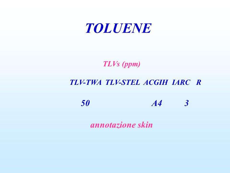 TOLUENE TLVs (ppm) TLV-TWA TLV-STEL ACGIH IARC R 50 A43 annotazione skin