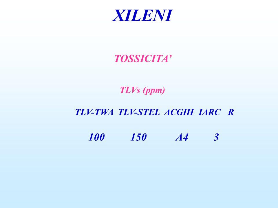 XILENI TOSSICITA' TLVs (ppm) TLV-TWA TLV-STEL ACGIH IARC R 100150 A43