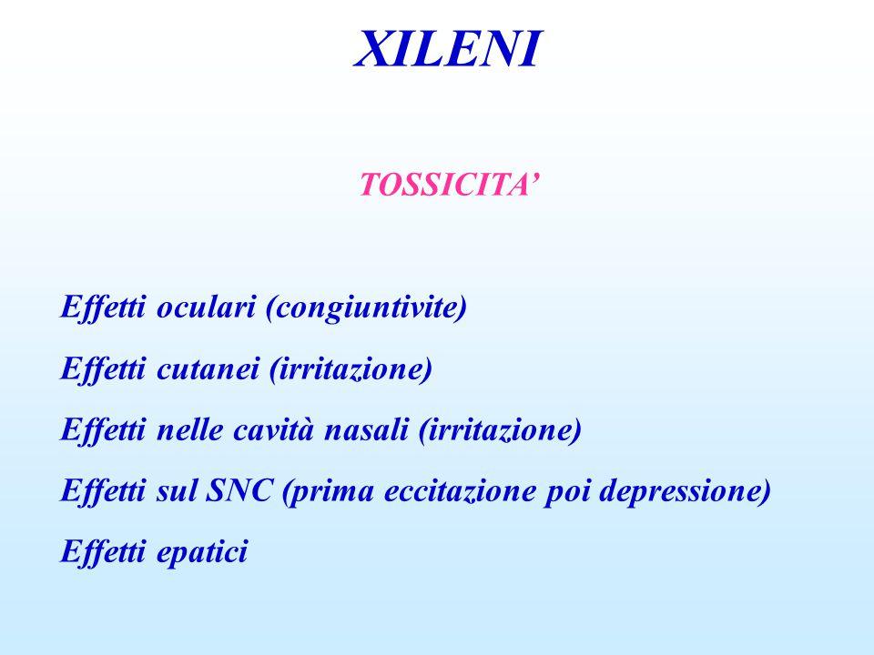 XILENI TOSSICITA' Effetti oculari (congiuntivite) Effetti cutanei (irritazione) Effetti nelle cavità nasali (irritazione) Effetti sul SNC (prima eccit