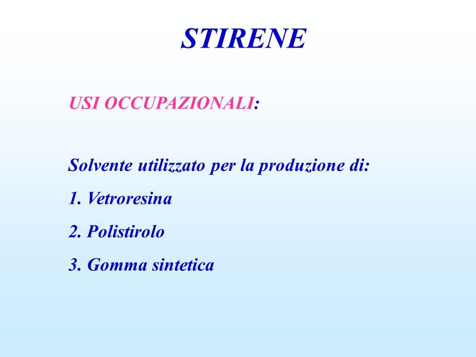 STIRENE USI OCCUPAZIONALI: Solvente utilizzato per la produzione di: 1.