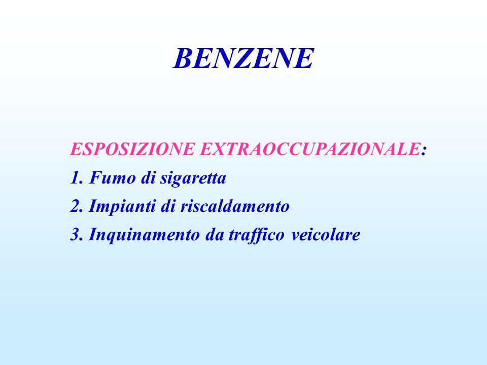 BENZENE ESPOSIZIONE EXTRAOCCUPAZIONALE: 1. Fumo di sigaretta 2. Impianti di riscaldamento 3. Inquinamento da traffico veicolare