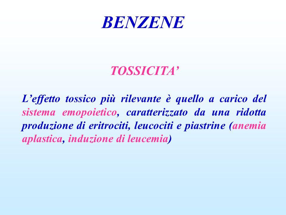 BENZENE TOSSICITA' L'effetto tossico più rilevante è quello a carico del sistema emopoietico, caratterizzato da una ridotta produzione di eritrociti, leucociti e piastrine (anemia aplastica, induzione di leucemia)