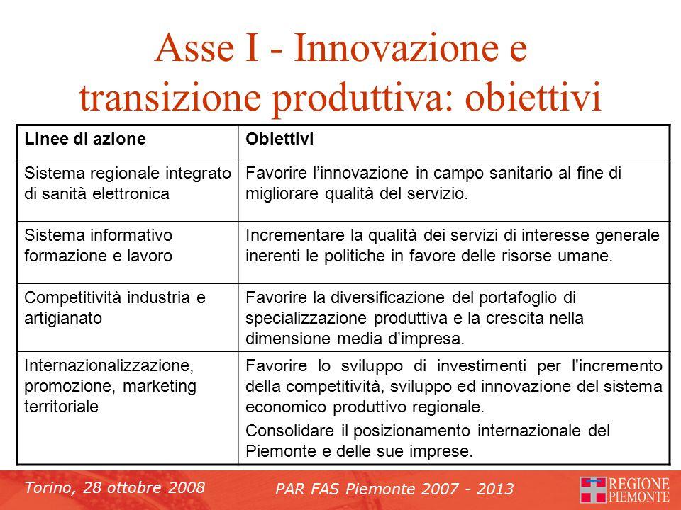 Torino, 28 ottobre 2008 PAR FAS Piemonte 2007 - 2013 Asse I - Innovazione e transizione produttiva: obiettivi Linee di azioneObiettivi Sistema regionale integrato di sanità elettronica Favorire l'innovazione in campo sanitario al fine di migliorare qualità del servizio.