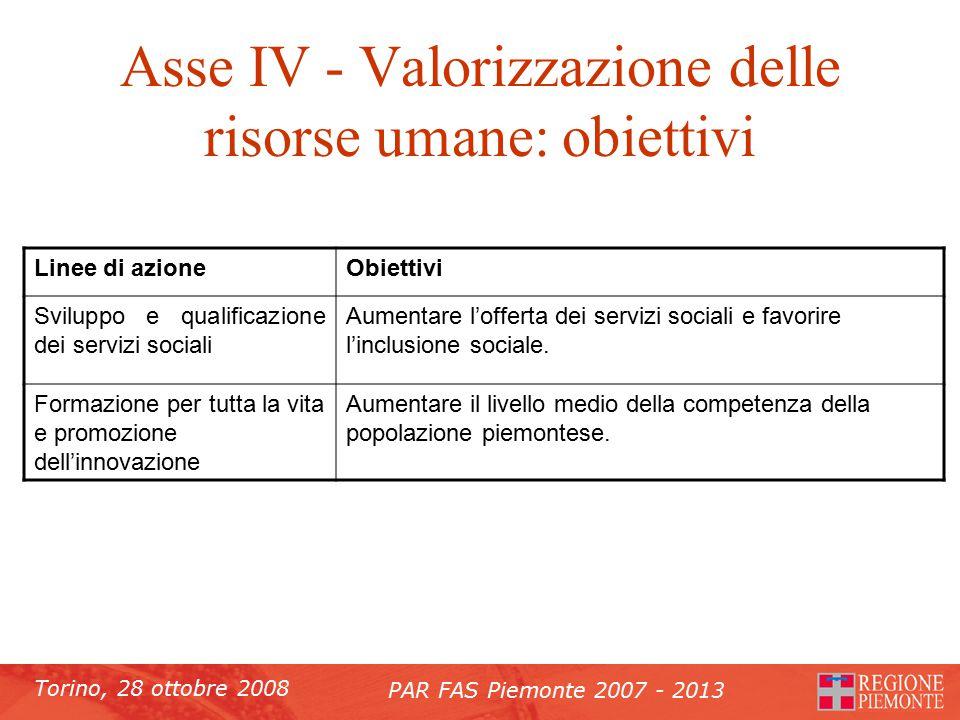 Torino, 28 ottobre 2008 PAR FAS Piemonte 2007 - 2013 Asse IV - Valorizzazione delle risorse umane: obiettivi Linee di azioneObiettivi Sviluppo e qualificazione dei servizi sociali Aumentare l'offerta dei servizi sociali e favorire l'inclusione sociale.