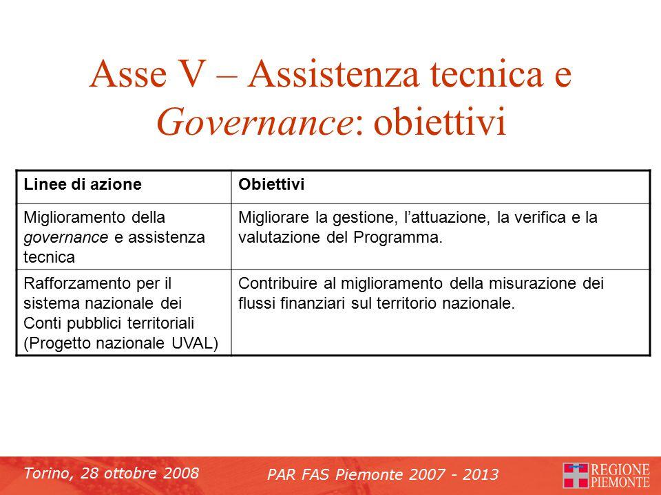 Torino, 28 ottobre 2008 PAR FAS Piemonte 2007 - 2013 Asse V – Assistenza tecnica e Governance: obiettivi Linee di azioneObiettivi Miglioramento della governance e assistenza tecnica Migliorare la gestione, l'attuazione, la verifica e la valutazione del Programma.