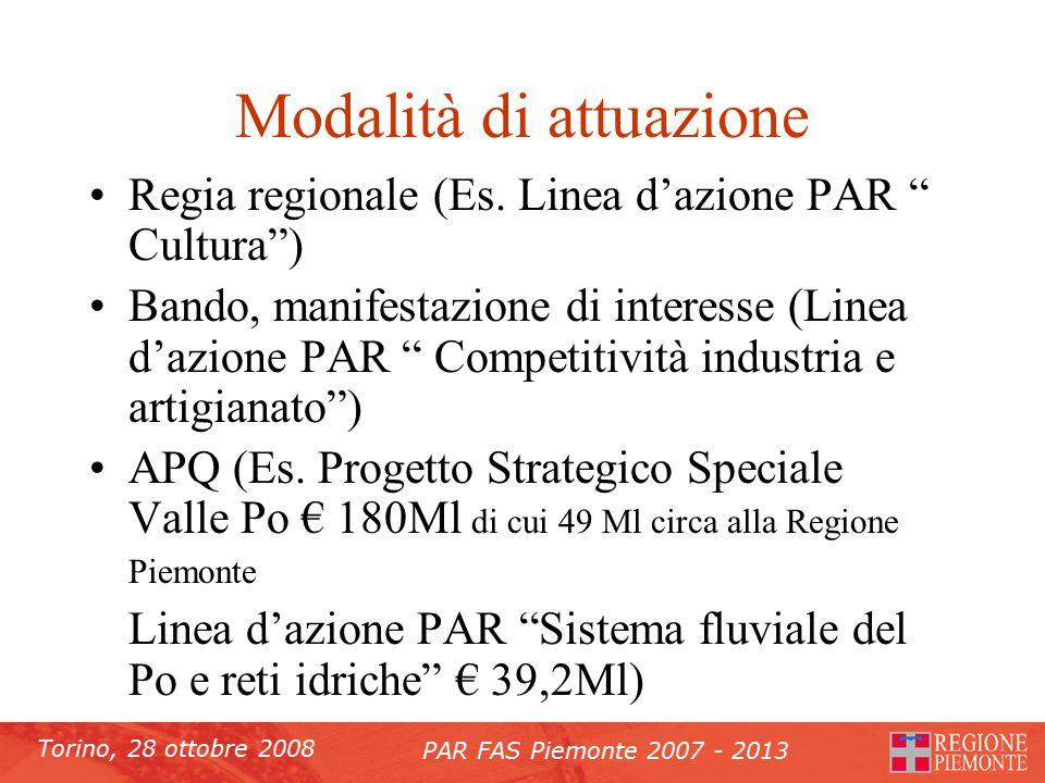 Torino, 28 ottobre 2008 PAR FAS Piemonte 2007 - 2013 Modalità di attuazione Regia regionale (Es.