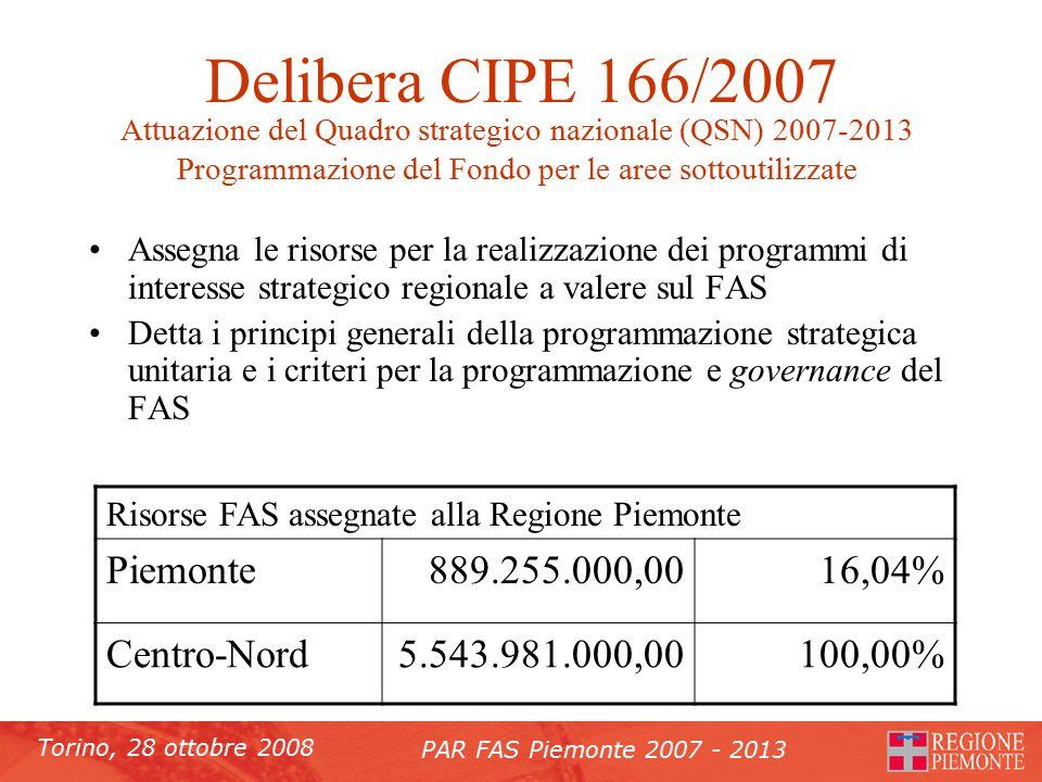Torino, 28 ottobre 2008 PAR FAS Piemonte 2007 - 2013 Delibera CIPE 166/2007 Assegna le risorse per la realizzazione dei programmi di interesse strategico regionale a valere sul FAS Detta i principi generali della programmazione strategica unitaria e i criteri per la programmazione e governance del FAS Risorse FAS assegnate alla Regione Piemonte Piemonte889.255.000,0016,04% Centro-Nord5.543.981.000,00100,00% Attuazione del Quadro strategico nazionale (QSN) 2007-2013 Programmazione del Fondo per le aree sottoutilizzate