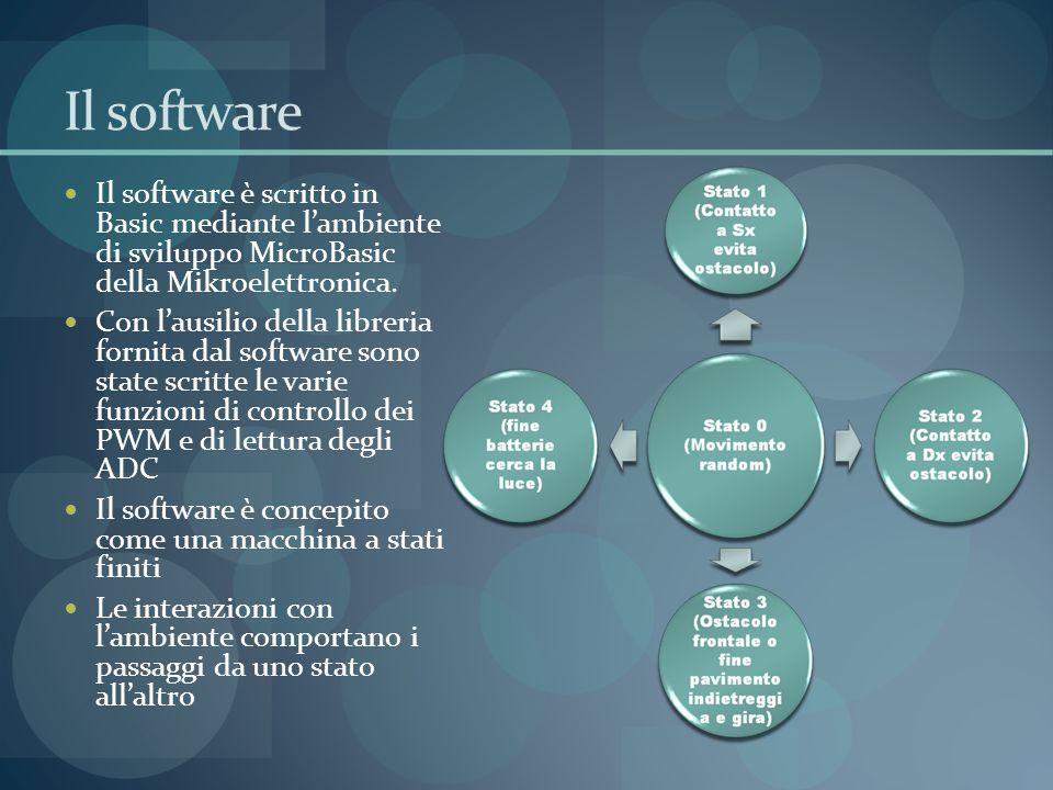 Il software Il software è scritto in Basic mediante l'ambiente di sviluppo MicroBasic della Mikroelettronica.