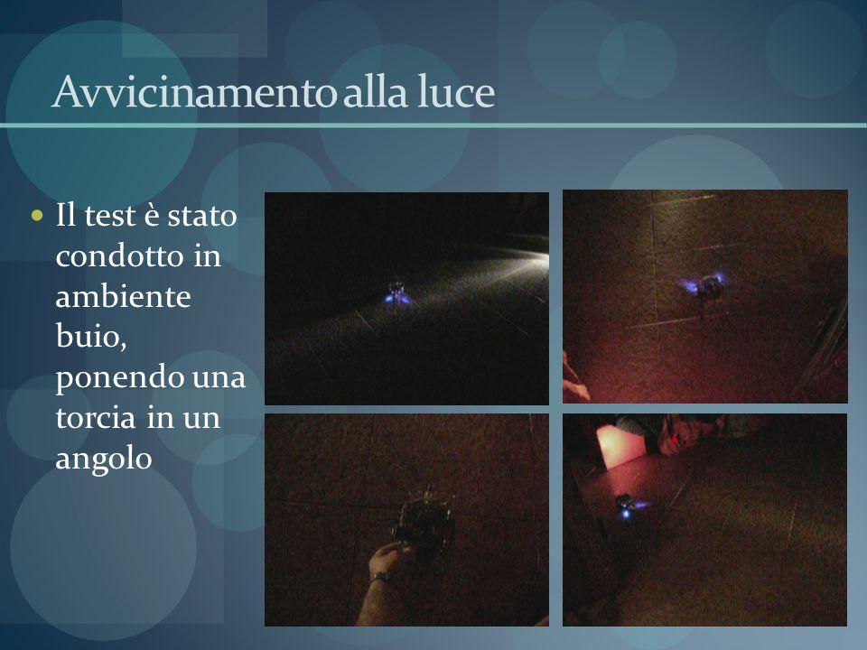 Avvicinamento alla luce Il test è stato condotto in ambiente buio, ponendo una torcia in un angolo