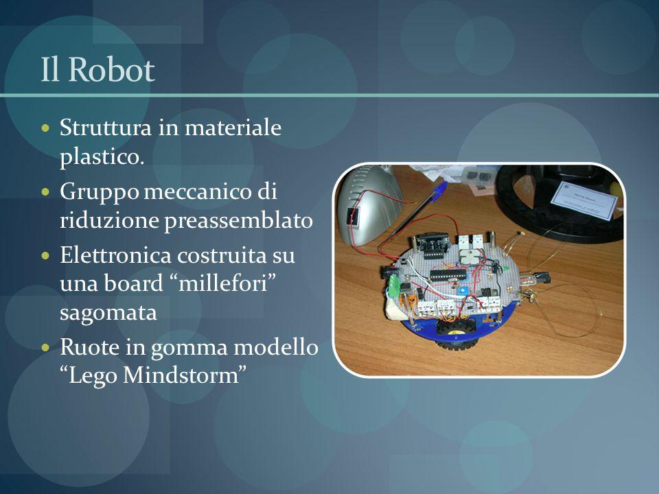 Il Robot Struttura in materiale plastico.