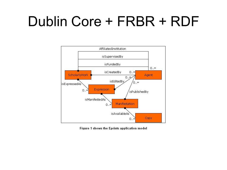 Dublin Core + FRBR + RDF
