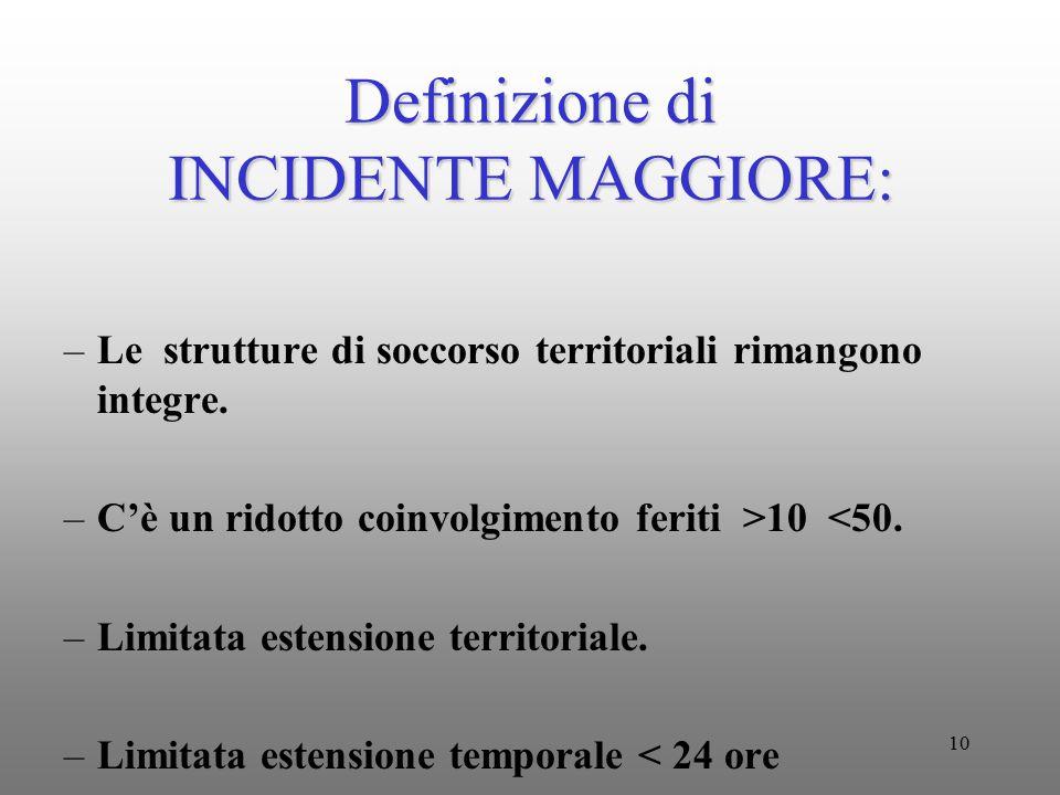 10 Definizione di INCIDENTE MAGGIORE: –Le strutture di soccorso territoriali rimangono integre. –C'è un ridotto coinvolgimento feriti >10 <50. –Limita