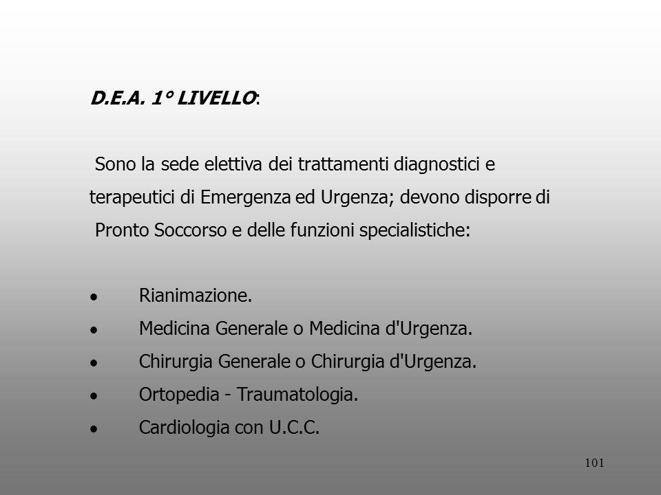 101 D.E.A. 1° LIVELLO: Sono la sede elettiva dei trattamenti diagnostici e terapeutici di Emergenza ed Urgenza; devono disporre di Pronto Soccorso e d