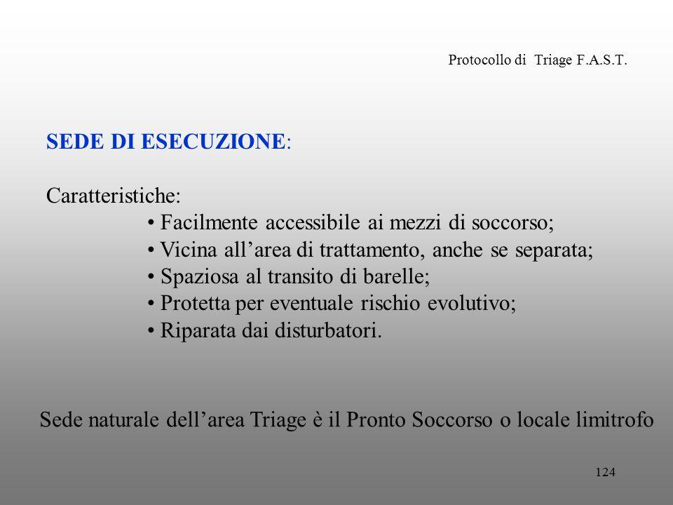 124 Protocollo di Triage F.A.S.T. SEDE DI ESECUZIONE: Caratteristiche: Facilmente accessibile ai mezzi di soccorso; Vicina all'area di trattamento, an