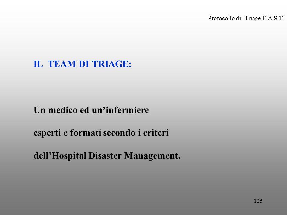 125 Protocollo di Triage F.A.S.T. IL TEAM DI TRIAGE: Un medico ed un'infermiere esperti e formati secondo i criteri dell'Hospital Disaster Management.