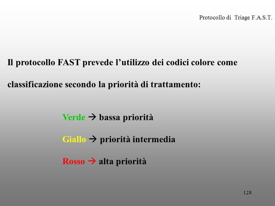 128 Protocollo di Triage F.A.S.T. Il protocollo FAST prevede l'utilizzo dei codici colore come classificazione secondo la priorità di trattamento: Ver
