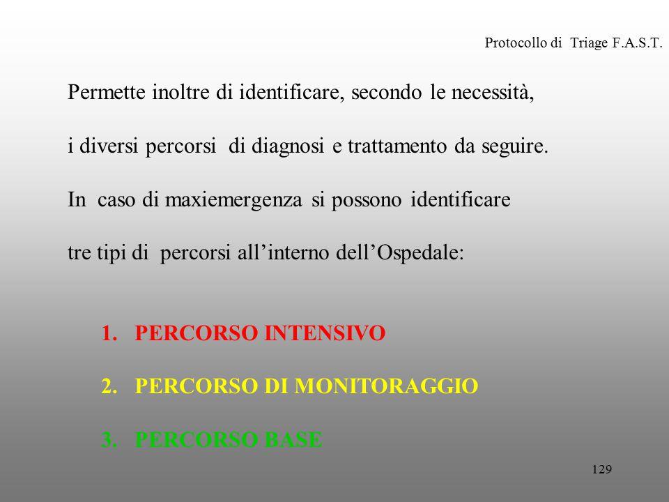 129 Protocollo di Triage F.A.S.T. Permette inoltre di identificare, secondo le necessità, i diversi percorsi di diagnosi e trattamento da seguire. In