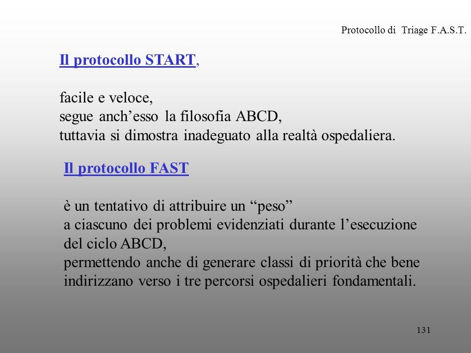 131 Protocollo di Triage F.A.S.T. Il protocollo START, facile e veloce, segue anch'esso la filosofia ABCD, tuttavia si dimostra inadeguato alla realtà
