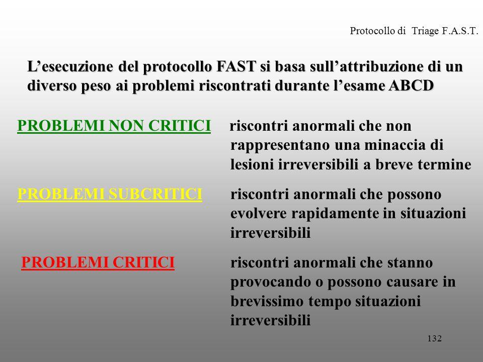 132 Protocollo di Triage F.A.S.T. L'esecuzione del protocollo FAST si basa sull'attribuzione di un diverso peso ai problemi riscontrati durante l'esam