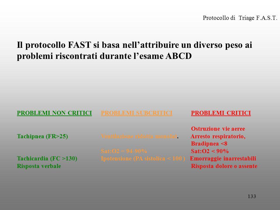 133 Protocollo di Triage F.A.S.T. Il protocollo FAST si basa nell'attribuire un diverso peso ai problemi riscontrati durante l'esame ABCD PROBLEMI NON