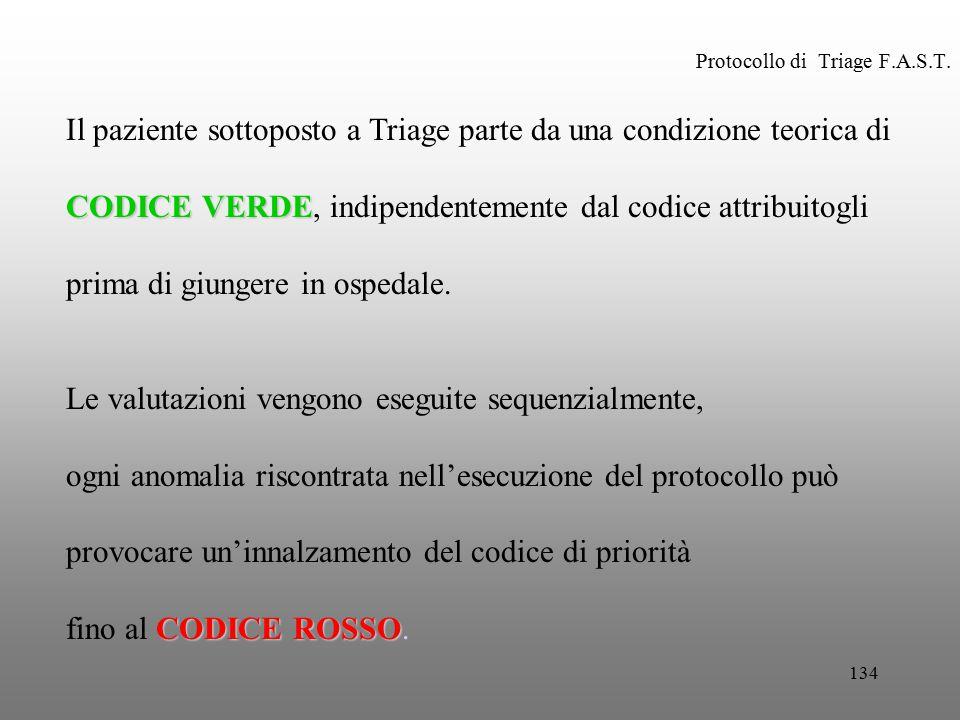 134 Protocollo di Triage F.A.S.T. Il paziente sottoposto a Triage parte da una condizione teorica di CODICE VERDE CODICE VERDE, indipendentemente dal